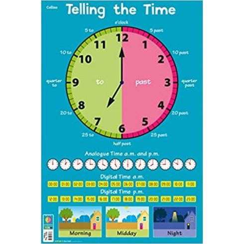 Children's Poster – Telling the Time