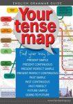 YOUR TENSE MAP © - Igeidő tanító térkép, Intermediate